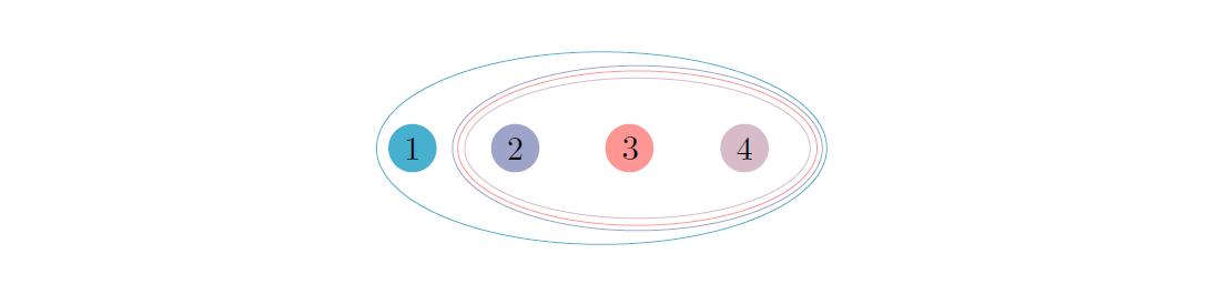Flare Consensus Protocol (FCP)-1